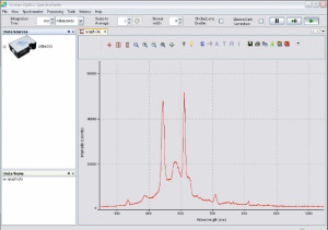 SpectraSuite Software for Data Acquisition
