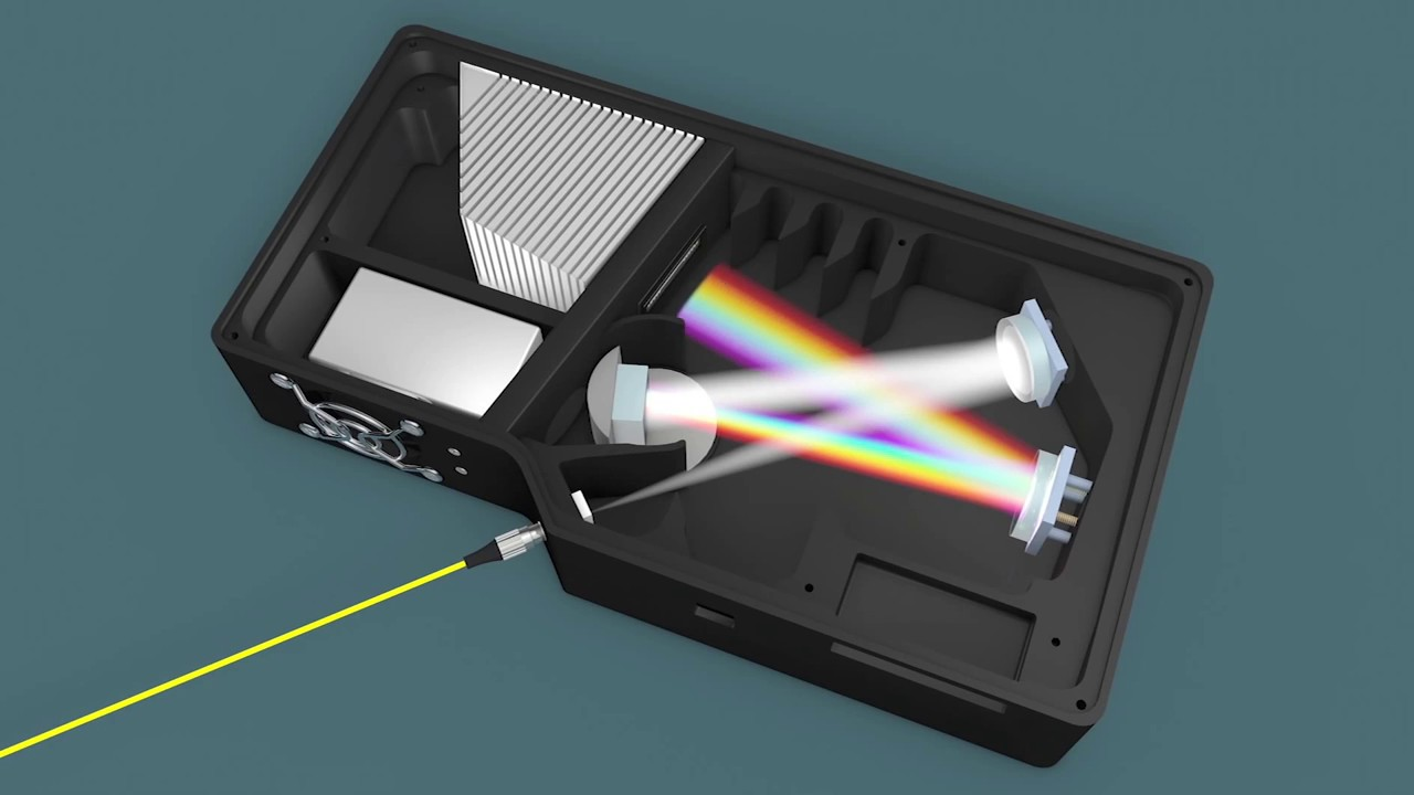 how does a spectrometer work inside the ocean optics optical bench